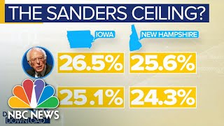 Bernie Sanders Hits A Ceiling In First Primary Contests   Meet The Press   NBC News