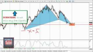 System and free FOREX signals: BUY for GBP/JPY [21-02-2013]