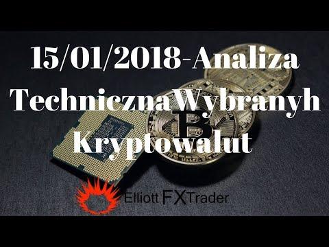 15.01.2018 -  Analiza Techniczna Kryptowalut