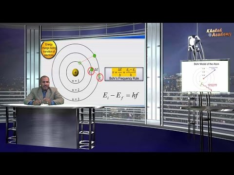 Quantum Mechanics Made Easy: Atomic Spectra and Bohr Model of the Hydrogen Atom Episode #06
