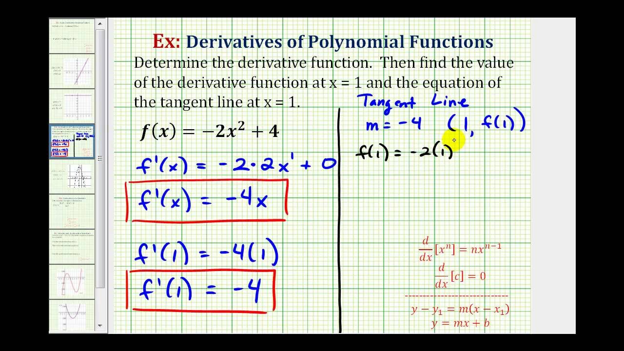 How to find the derivative of the function at some value of x?