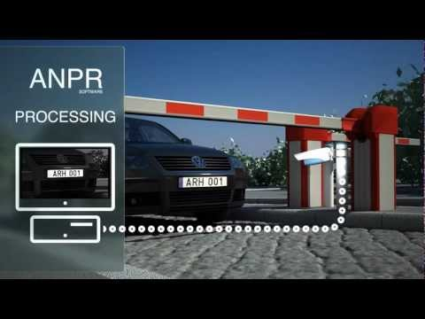 ANPR System, Automatic Number Plate Recognition - OmnyPark