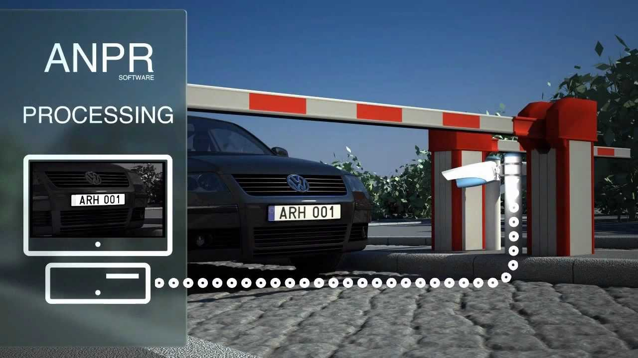 License Plate Camera >> ANPR System, Automatic Number Plate Recognition - OmnyPark - YouTube