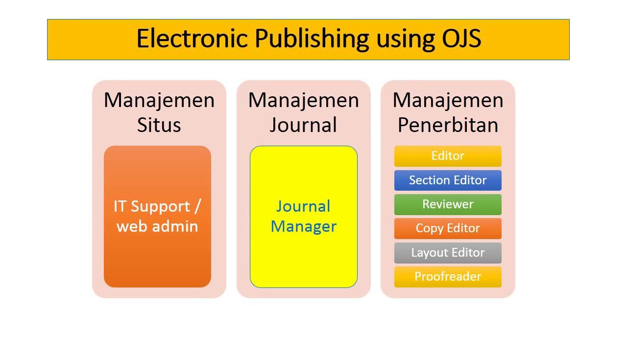 ebook La méthode en