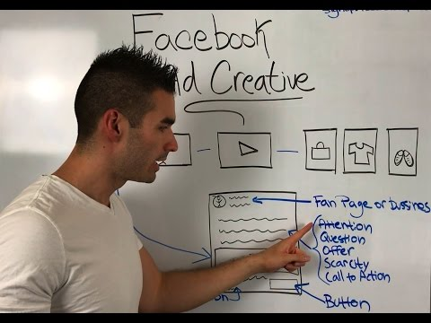 Facebook Ads for Local Businesses | Facebook Ads for Small Businesses | Facebook Ad Secrets Academy