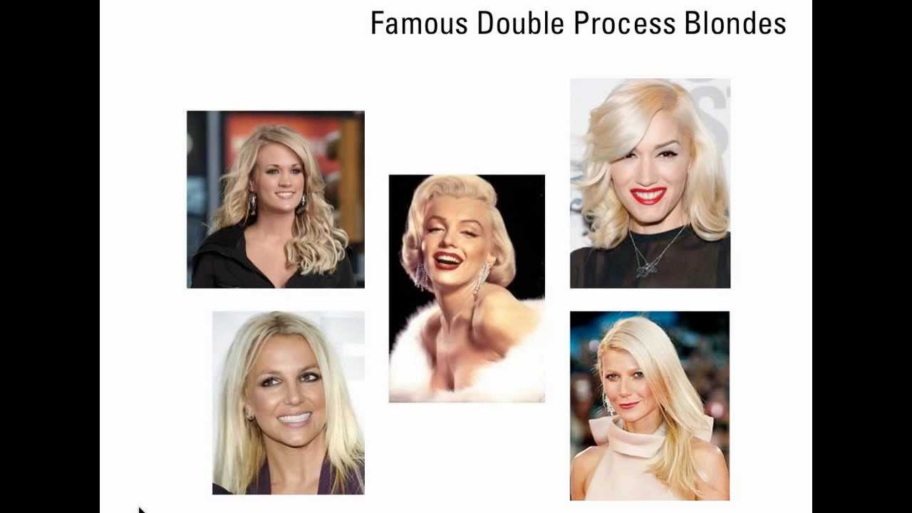 Hair Color How To Blonding Techniques Formulas And