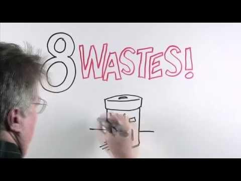LEAN: 8 wastes