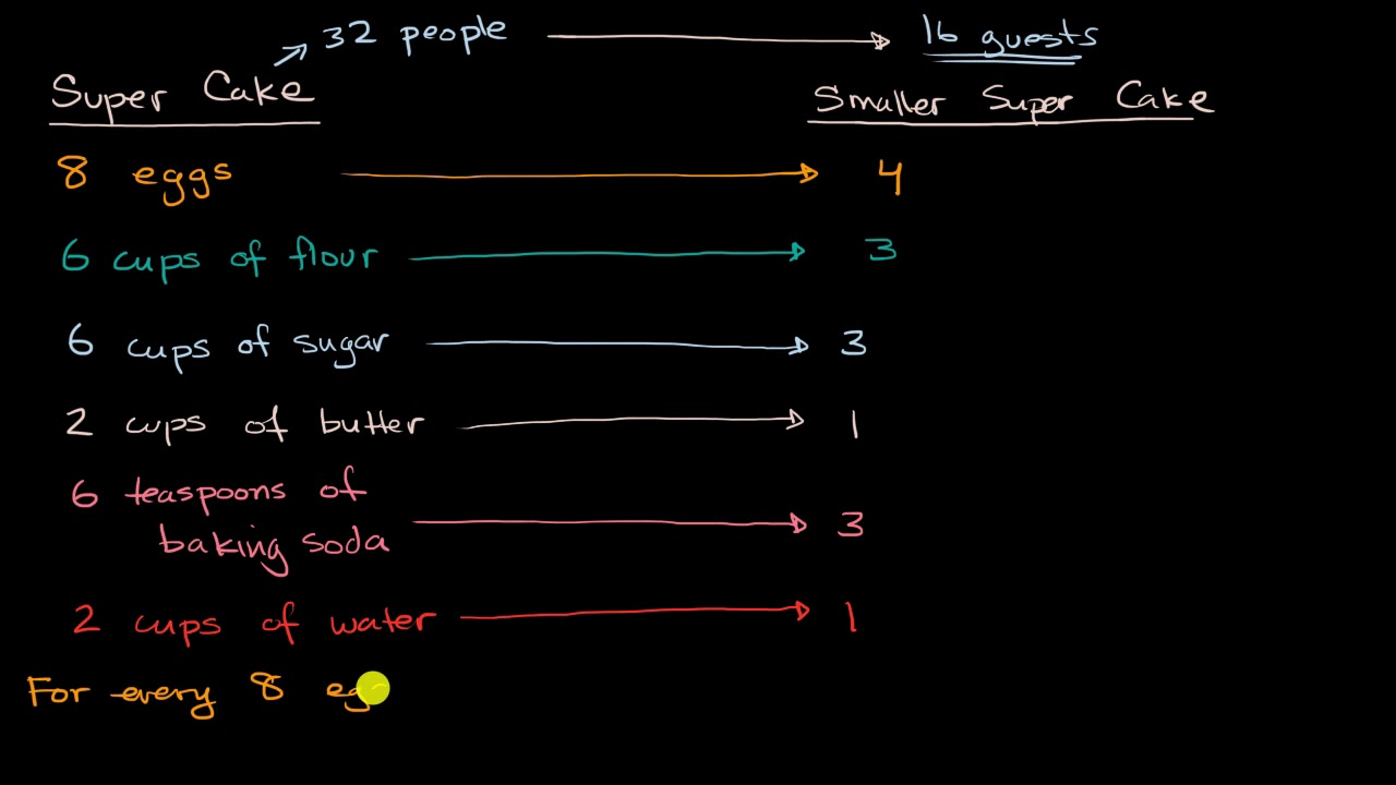 Equivalent ratios: recipe (video) | Khan Academy