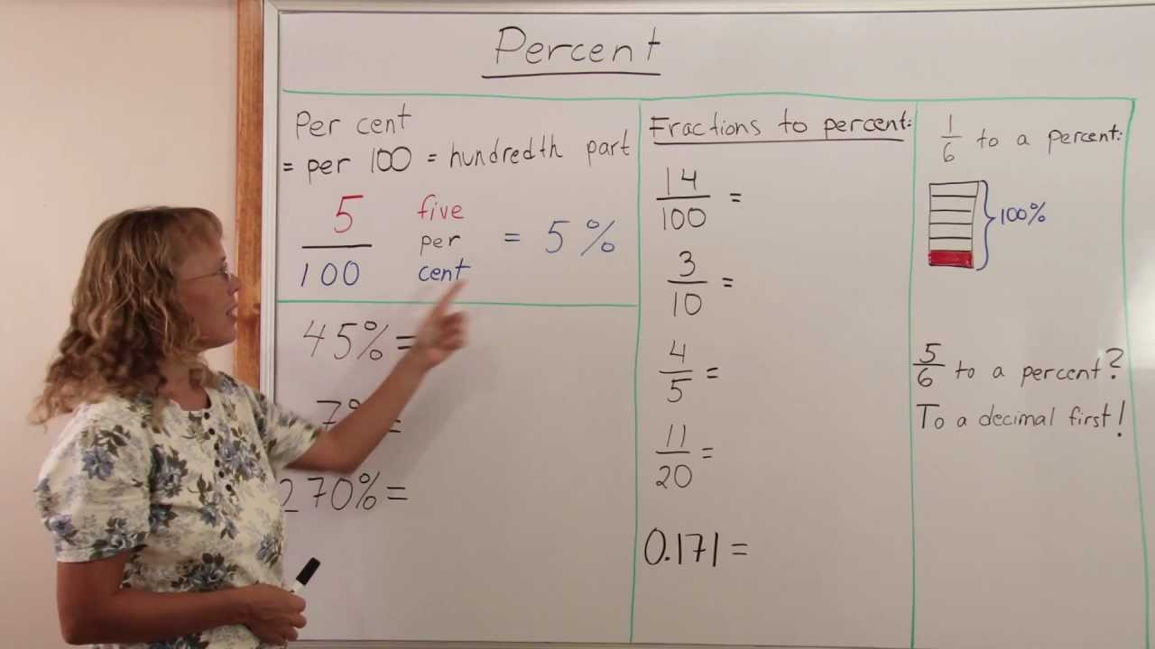 small resolution of Basics of percent - a free lesson