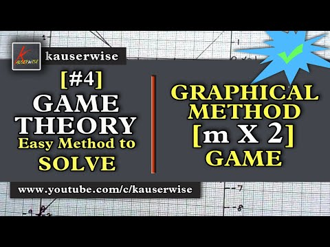 Game Theory [#4]Graphical method[M X 2]Game||in Operations Research||by kauserwise
