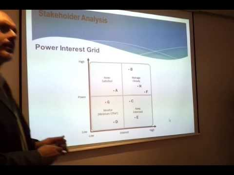 Power Interest Grid YouTube – Power Interest Matrix