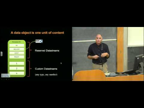 Shared Repository Services and Infrastructure 2 (Session P4B)