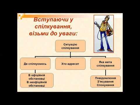 Урок мовленнєвого розвитку Діалог-розпитування «Твоє улюблене заняття»