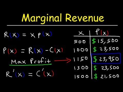 Marginal Cost, Marginal Revenue, and Marginal Profit