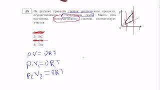 ЕГЭ А8. Репетитор по физике в   Казани.Видео урок.