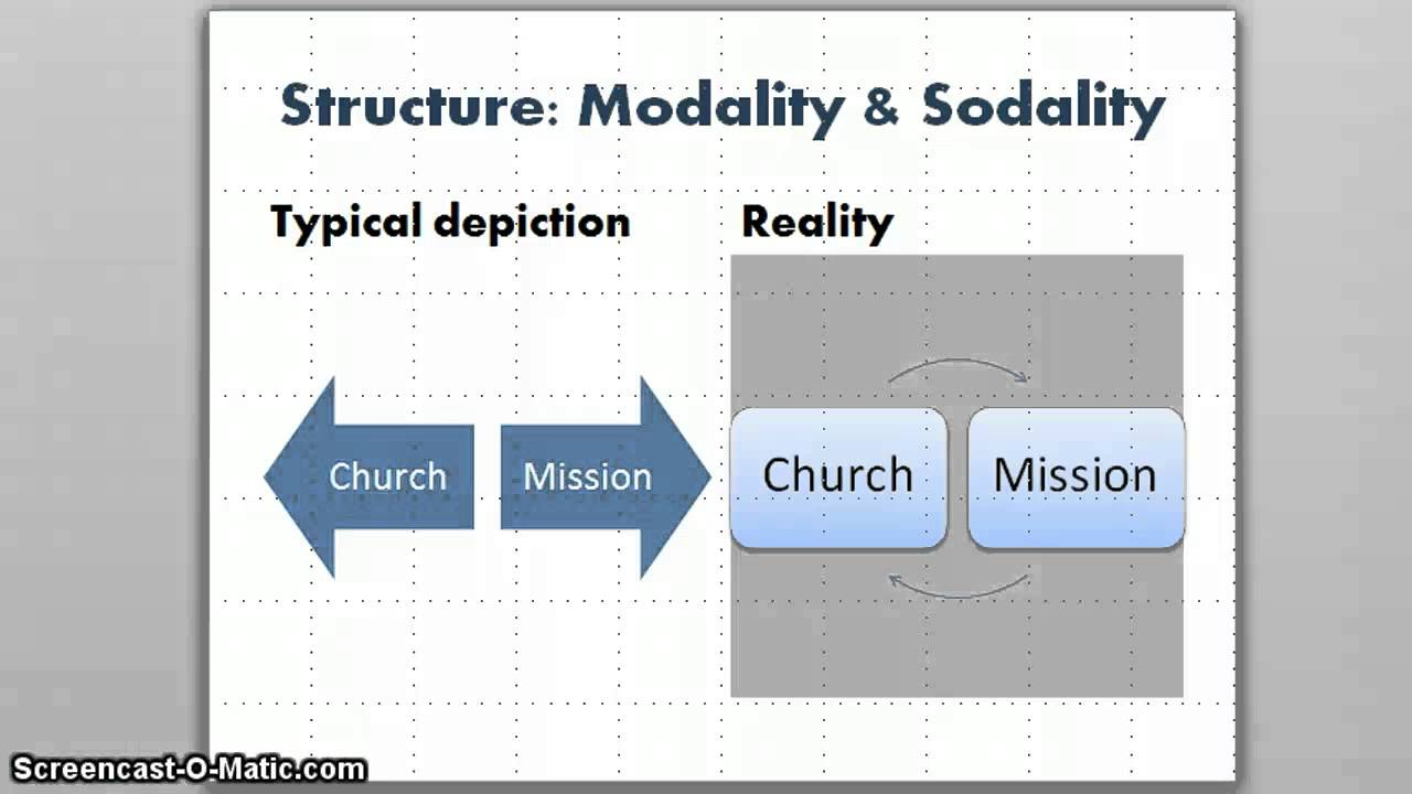 modalities and sodalities Ralph winter coined the terms sodality and modality in a little chapter in a big  book that a lot of people have on their shelves but have not read: perspect.