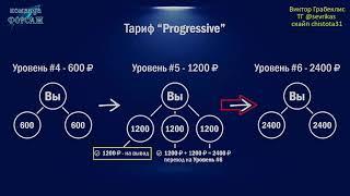 Супер новое продвижение пакет PROGRESSIVE 720p