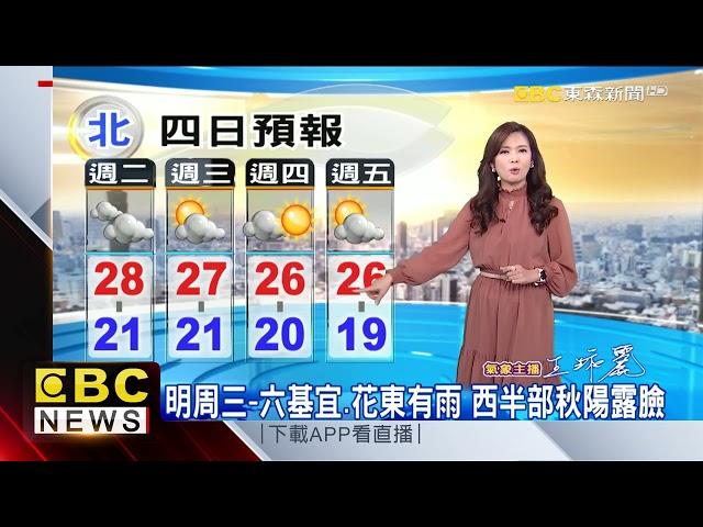 氣象時間 1101026 淑麗早安氣象@東森新聞 CH51
