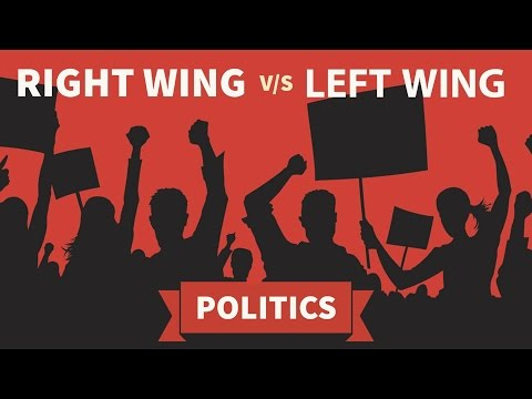 Right wing Left wing Politics - IAS/UPSC/PCS