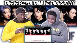 Cover images BTS We are Bulletproof : the Eternal Lyrics (방탄소년단) [Color Coded] (REACTION)