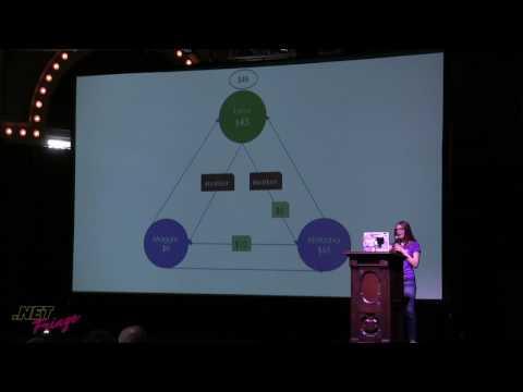 Lena Hall - Lightning Talk - .NET Fringe 2017