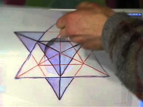 Visualising the merkaba using the spinning silhouette illusion
