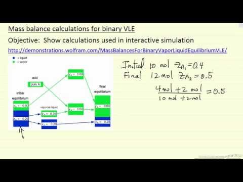 Mass Balance Calculations for Binary VLE