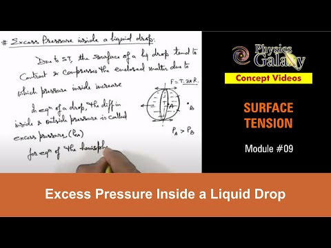 9. 11th Class Physics Lecture | Surface Tension | Excess Pressure Inside a Liquid Drop