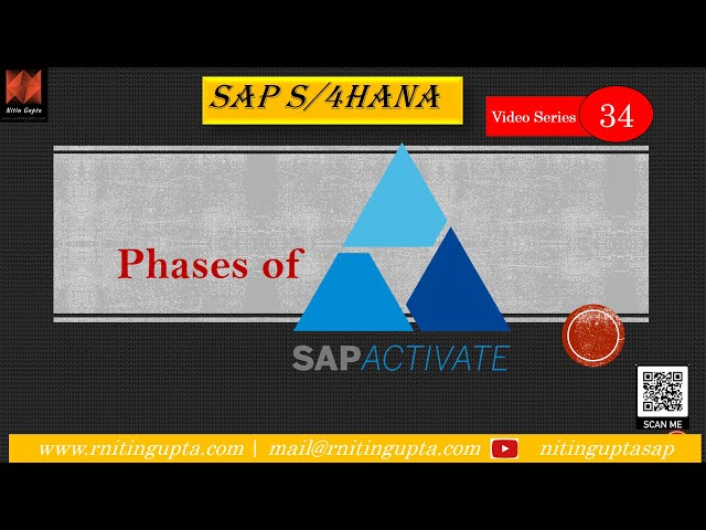 SAP Activate - Description of all phases