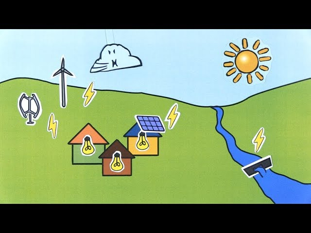 Introduction to Distributed Renewable Electricity Supply for Rural Areas - RUVIVAL Toolbox