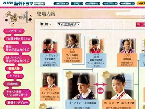 テレビ関係図 韓国編 電脳ニュース