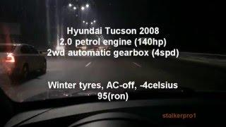 Hyundai Tucson fuel consumption расход топлива смотреть