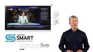 Samsung Smart Signage Explained
