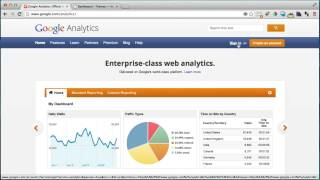 Overview & Install Google Analytics on WordPress