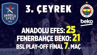 Gambar cover Anadolu Efes - Fenerbahçe Beko Final Serisi Yedinci Maç 3. Çeyrek