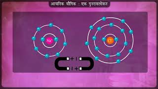 Hindi 9th standard latest syllabus, Maharashtra board, science