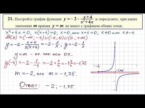 Решение задачи по огэ 23 задачи с дробями как решить