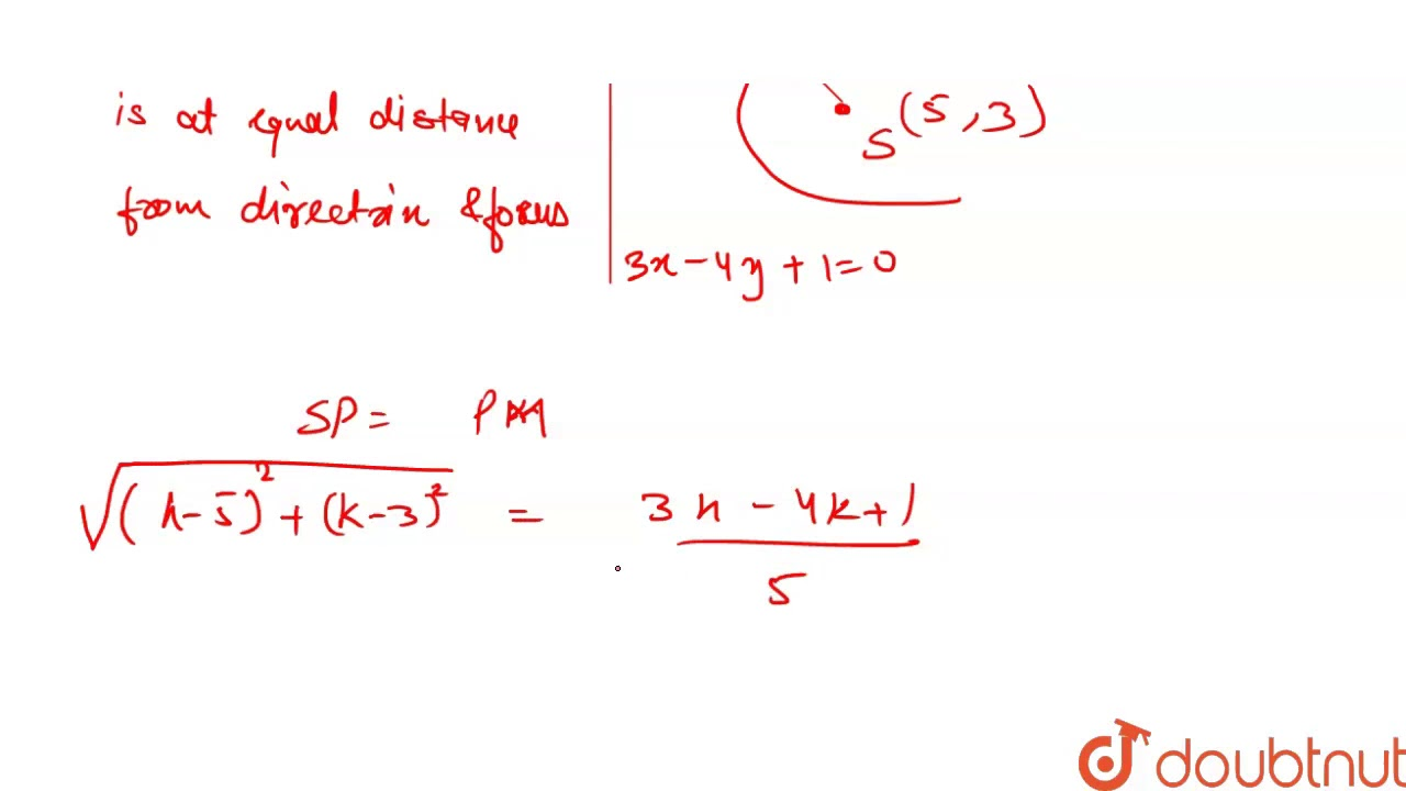 Find the equation of the parabola with vertex at (0,0) and