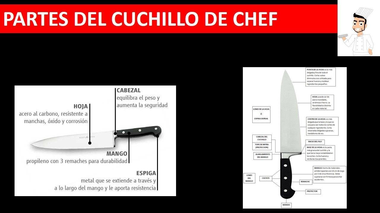 Partes del cuchillo de chef escribiendo mi receta for Partes de un vivero forestal