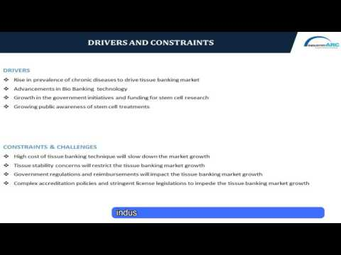 Webinar on Tissue Banking Industry Growth