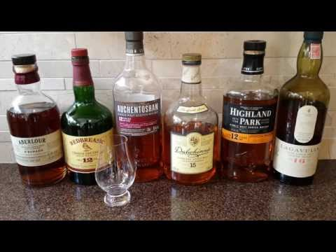 Introduction to Single Malt Whisky Flavours, by selfbuilt
