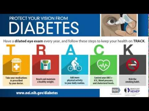 Have diabetes? Keep your health on TRACK