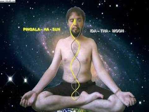 Ananda Marga Meditation