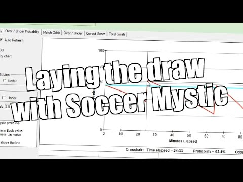 Lay the draw with Soccer Mystic