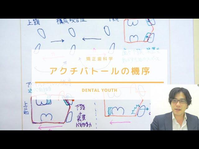 アクチバトール(F.K.O)の機序【歯科医師国家試験】