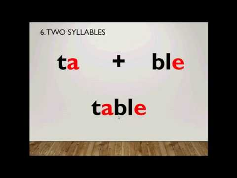 The Portableclassroom - Phonics Zone - Spelling Multisyllabled Words (School Things)