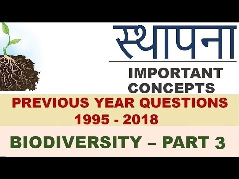 IAS Previous Year ENVIRONMENT Questions