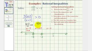 Ex 5 Solve A Rational Inequality