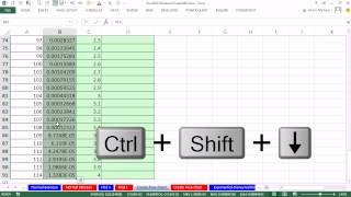 excel 2013 statistical analysis 40 normal bell probability distribution area chart x z values