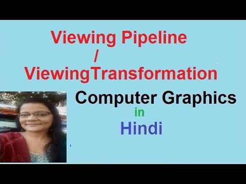 Viewing  Pipeline /Viewing Transformation in  Computer Graphics in Hindi
